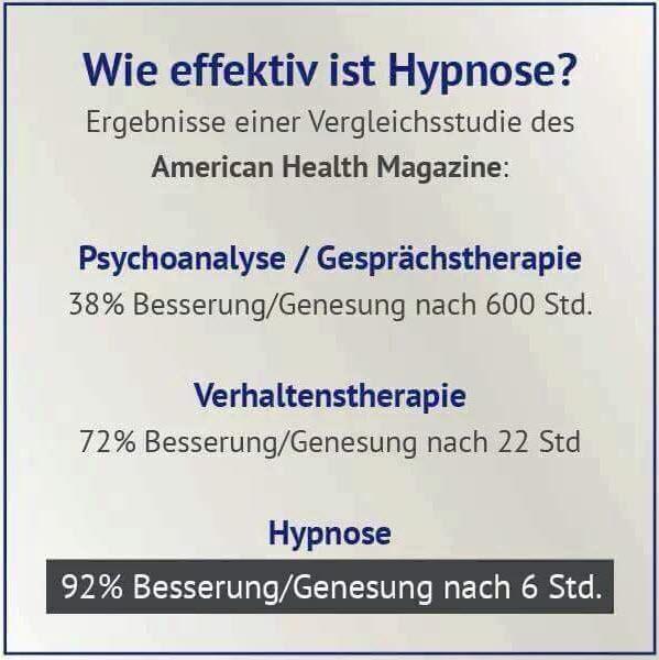 Effektivität Hypnose